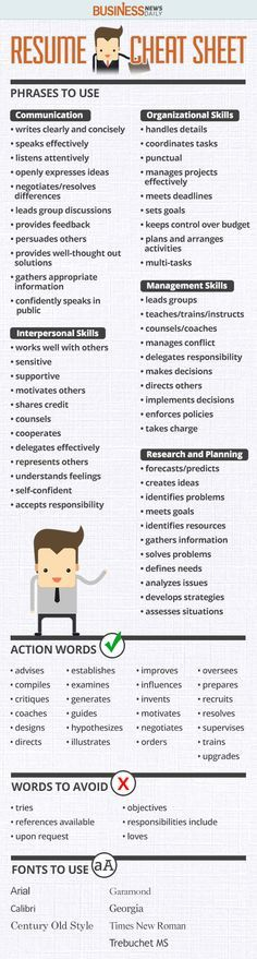 Resume Cheat Sheet #infographic Andrew's almost done with a complete unit on Employment, which includes an awesome lesson on resume writing. It's not published yet, but check out our other collections at goorulearning.org/#NextGenFinance
