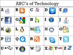 ABC's of Technology Activity | Connecting the Bots