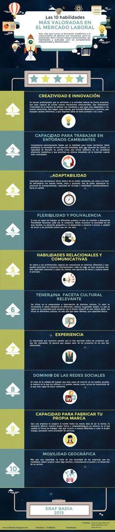 Hola: Una infografía con las 10 habilidades más valoradas en el Mercado Laboral. Vía Un saludo