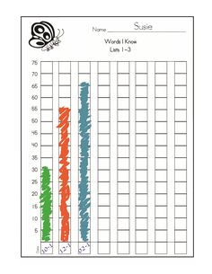 Progress monitoring HFW