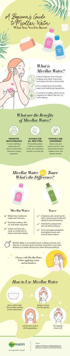 Garnier Micellar Water, Types Of Facials, Beauty Regimen, Beauty Tips, Tighten Pores, Facial Wash, Clean Face, Wash Your Face, Face Cleanser