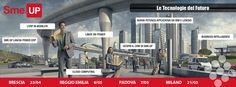 Roadshow: gli eventi tecnologici nella tua città