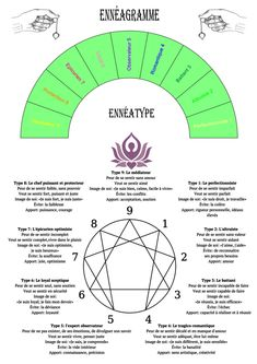 Chakra Meditation 762163936918261905 - Source by Polymyalgia Rheumatica, Natural Cure For Arthritis, Different Types Of Arthritis, Les Chakras, Astrology Chart, Chakra Meditation, Qigong, Mbti, Writing A Book