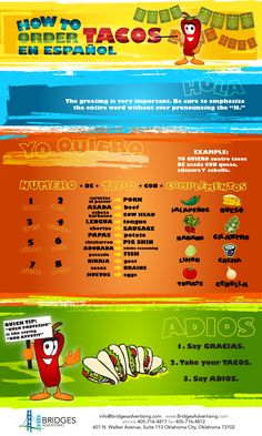 How To Order #Tacos In Spanish ... En Español #Infographic
