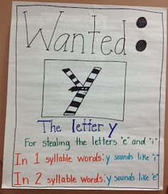 TheHappyTeacher: Anchor Charts Galore