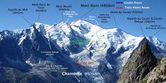 The Grand Mulets is shown in green for historical reference (the route of the first ascent of Mont Blanc), 171 kb Climbing Mont Blanc, Mountain Landscape, Mountaineering, Climbers, Mount Everest, Bring It On, Journey, France, Vacation
