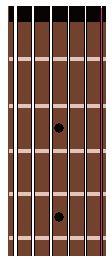 8notes.com - Interactive Online Guitar Tuner