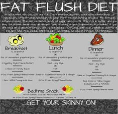 FAT FLUSH PLAN THEORY The goal of the Fat Flush Plan is to cleanse the liver. The liver is the main detoxifying organ in the body. According to the Fat Flush Plan the liver is also our premier fat-burning organ…Read more → Fat Flush Soup, Fat Flush Diet, Detox Tips, Detox Recipes, Smoothie Recipes, Detox Foods, Diet Detox, Health Recipes, Soup Recipes
