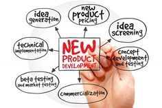 New Product Development Product Development Process, Design Development, Cad System, Industrial Engineering, Aging Population, International Companies, Textile Industry, Create Awareness, New Technology
