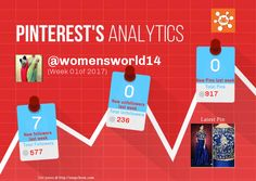 This Pinterest weekly report for womensworld14 was generated by #Snapchum. Snapchum helps you find recent Pinterest followers, unfollowers and schedule Pins. Find out who doesnot follow you back and unfollow them.