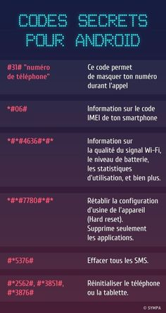 - Smartphones - Nous avons tous notre téléphone portable à portée de main en permanence. We all have our mobile phone on hand at all times. But not many people know all their secret options, which can be activated with simple key . Android Secret Codes, Android Codes, Android Box, Android Apps, Android Watch, Android Tricks, Code Secret, Software, Iphone Hacks