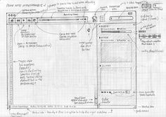 4903474616 ca0782f9811 25 Examples of Wireframes and Mockups Sketches