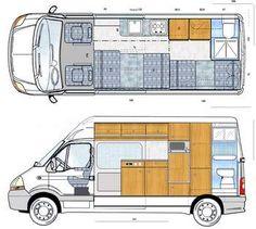 Aménagement d'un camping car
