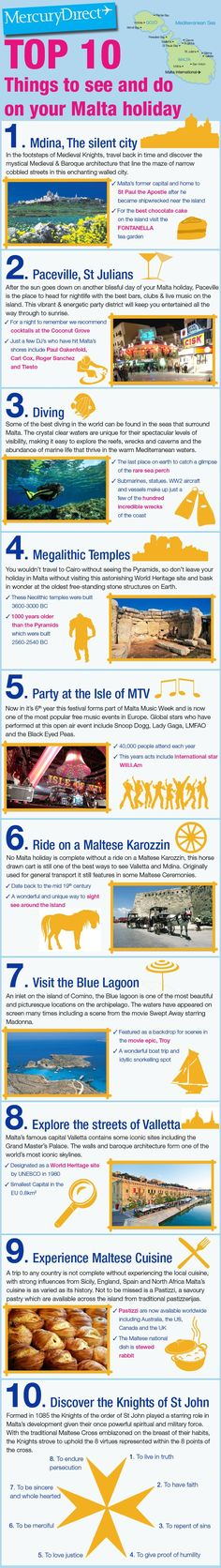 Top 10 things to see and do in Malta... how many of these have you seen? #malta #LearnEnglish