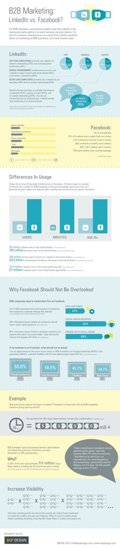 B2B Marketing: LinkedIn or Facebook? #infographic