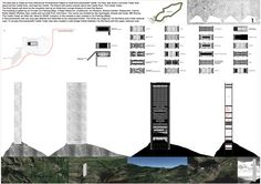 Portugal, Competition, Castle, Floor Plans, Forts, Palace, Castles