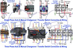 Manual and Automatic Changeover / Transfer Switch Wiring & Connection. How to Wire Single Phase Manual Transfer / Changeover Switch?. How to Connect Single Phase Automatic Changeover / Transfer Switch (ATS)?. How to Wire Three Phase Manual Changeover/Transfer Switch?. How to Install Three Phase Automatic Transfer/Changeover Switch?. How to Connect Generator with ATS / Changeover Switch?. How to Wire UPS / Inverter with Transfer Switch / Changeover Switch?.