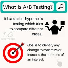 A/B Testing in Statistics  By : www.infinitycodex.in  #python #datavisualization #datacenter #database #testingtesting #machinelearningalgorithms #deeplearningmachine #statistics #datasciencejobs #datascienceindia #datascienceinterviewquestions #machinelearning #deeplearning #Artificialintelligence #data #knowledge #technology #support #vector #artificial #neural #networks #neuralnetworks #nodes #tree #decisiontree #random #forest #randomforest What Is Data Science, Decision Tree, Technology Support, Deep Learning, Interview Questions, Data Visualization, Machine Learning, Statistics, Python
