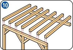 Do you want to build your own veranda? Read the step-by-step instructions here for how to build a veranda in your garden. Diy Pergola, Building A Pergola, Small Pergola, Pergola Canopy, Pergola Attached To House, Metal Pergola, Wooden Pergola, Outdoor Pergola, Pergola Shade