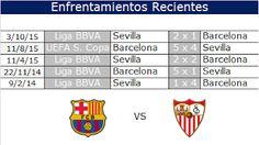 Barcelona vs Sevilla. Síguenos en twitter @cafeyfutbol instagram @cafeyfutbolco