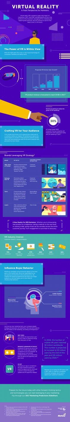 [INFOGRAPHIC] Virtual Reality + Marketing in 2017
