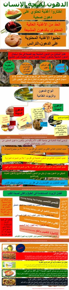 Arabic infographics on dietary fats, good fats and bad fats.