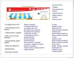 "Unidad 2 de Matemáticas de 1º de Primaria: ""Números hasta el 29. Suma y resta"" Numero Anterior Y Posterior, Sumo, Journal, Interactive Activities, Addition And Subtraction, Unity, United States, Journals"