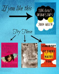 The Unseen Teen: If You Like The Fault in Our Stars