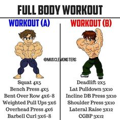 Full Body Workout By _ If you're relatively new to weight training, a high frequency Full-Body approach is great f… Weight Training Workouts, Body Weight Training, Body Workouts, Workout Exercises, Workout Splits, Aerobics Workout, Full Body Workout Routine, Beginner Full Body Workout, Fitness Stores