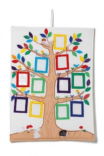 35 Ideas Family Tree Ideas For Kids Project Easy Crafts