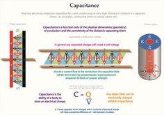 Tetryonics 24.09 - Electrical Capacitance