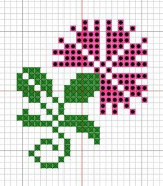 Cross Stitch Chart and Key Basics 123 Cross Stitch, Cross Stitch Cards, Cross Stitch Alphabet, Cross Stitch Flowers, Cross Stitch Designs, Cross Stitching, Cross Stitch Embroidery, Cross Stitch Patterns, Bordado Tipo Chicken Scratch