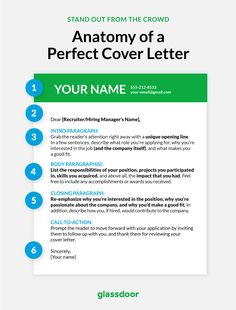 Glassdoor glassdoor on pinterest 6 steps to make the perfect cover letter malvernweather Images