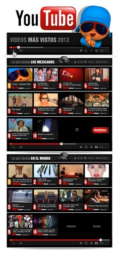 Lo más visto en YouTube 2013 en México y el Mundo #infografia #infographic #socialmedia