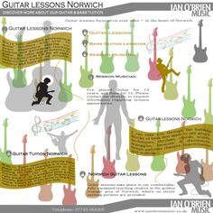 Visit our site http://www.ianobrienmusic.co.uk for more information on Guitar Lessons Norwich.Some people may find thousands of online Guitar Lessons Norwich that promises to transform you into a Guitar Virtuoso; you will be disappointed to find out truth only after joining one of them.