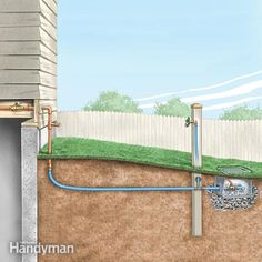Make a back yard sink? HOW TO: INSTALL AN OUTDOOR FAUCET. Make watering your lawn or garden easier with a remote outside faucet. Instead of dragging long lengths of hose, run a permanent underground pipe with a blowout valve to a convenient spot. Backyard Projects, Outdoor Projects, Garden Projects, Home Projects, Welding Projects, Backyard Ideas, Design Jardin, Garden Design, Garden Hose
