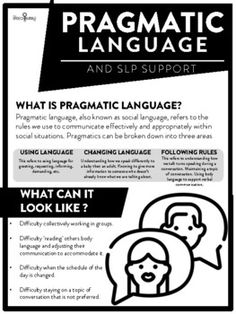 Parents may often wonder why an SLP might be on their child's team if pragmatics is the area of concern. It is not because they don't understand the concept of social communication, but more because they don't understand how exactly you can help. This handout gives parents practical examples of wh...