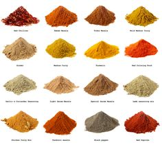 Spice It Up: Flavors That Go Beyond Taste