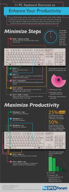 Voici 11 raccourcis clavier pour booster votre productivité sur PC.  #tips #Windows