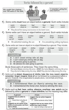 Grade 10 Grammar Lesson 23 Verbs followed by a gerund
