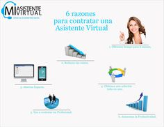 6 Razones para contratar un Asistente Virtual http://www.miasistentevirtual.net/web/6-razones-por-las-que-deberias-contratar-un-servicio-de-asistencia-virtual/