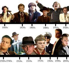The Leonardo DiCaprio role timeline… | The Leonardo DiCaprio Character Timeline
