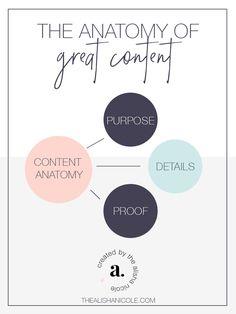 The Anatomy Of Great Content — Alisha Nicole