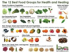 The 12 Best Food Groups for Health and Healing