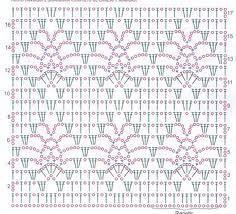 Fabulous Crochet a Little Black Crochet Dress Ideas. Georgeous Crochet a Little Black Crochet Dress Ideas. Filet Crochet, Crochet Stitches Chart, Crochet Motifs, Crochet Diagram, Crochet Squares, Crochet Doilies, Crochet Flowers, Crochet Lace, Lace Patterns