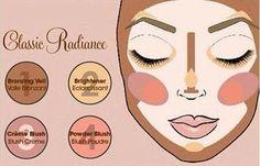 17 Diagrams That Make Sense Of Makeup