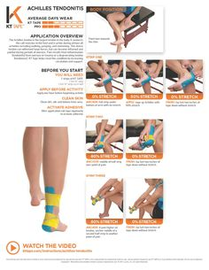 Achilles Tendonitis Taping: KT Tape helps treat this condition by increasing circulation and support Achilles Tendonitis Exercises, Achilles Tendonitis Treatment, Tendon D'achille, Achilles Stretches, Achilles Pain, Achilles Tendon Support, K Tape, Running Injuries, Kinesiology Taping