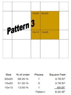 """""""Graal"""" 3pc pattern"""