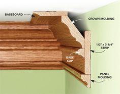 Cómo instalar moldura de madera - consejos y trucos
