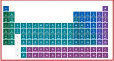 TED-Ed New Interactive Periodic Table With Video Lessons for Every Element ~ Educational Technology and Mobile Learning